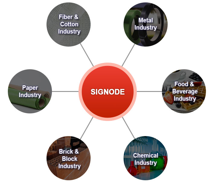 signode industries inc a essay Signode industries inc a hbr case solution & harvard case analysis free of charge car or truck parking is out there with the venue, nevertheless, spaces are confined and lodge guests just take priority.