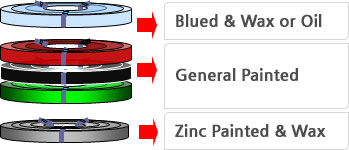 Blued & Wax or Oil - General Painted - Zinc Painted & Wax